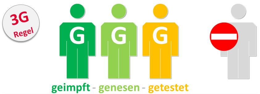 3G von Nds.de